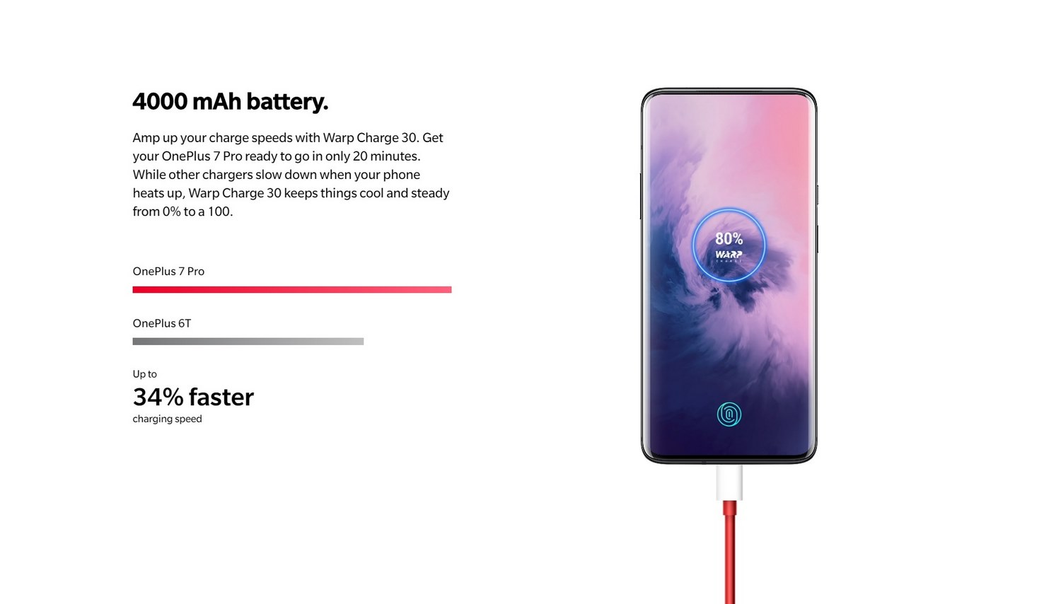 ONEPLUS 7 PRO BANNER -WARP CHARGE 30