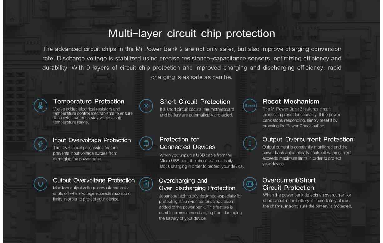 Xiaomi Mi 5000mAh Power Bank 2 - Multi Layer Circuit chip protection
